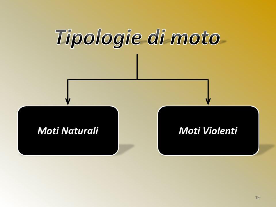 Tipologie di moto Moti Naturali Moti Violenti