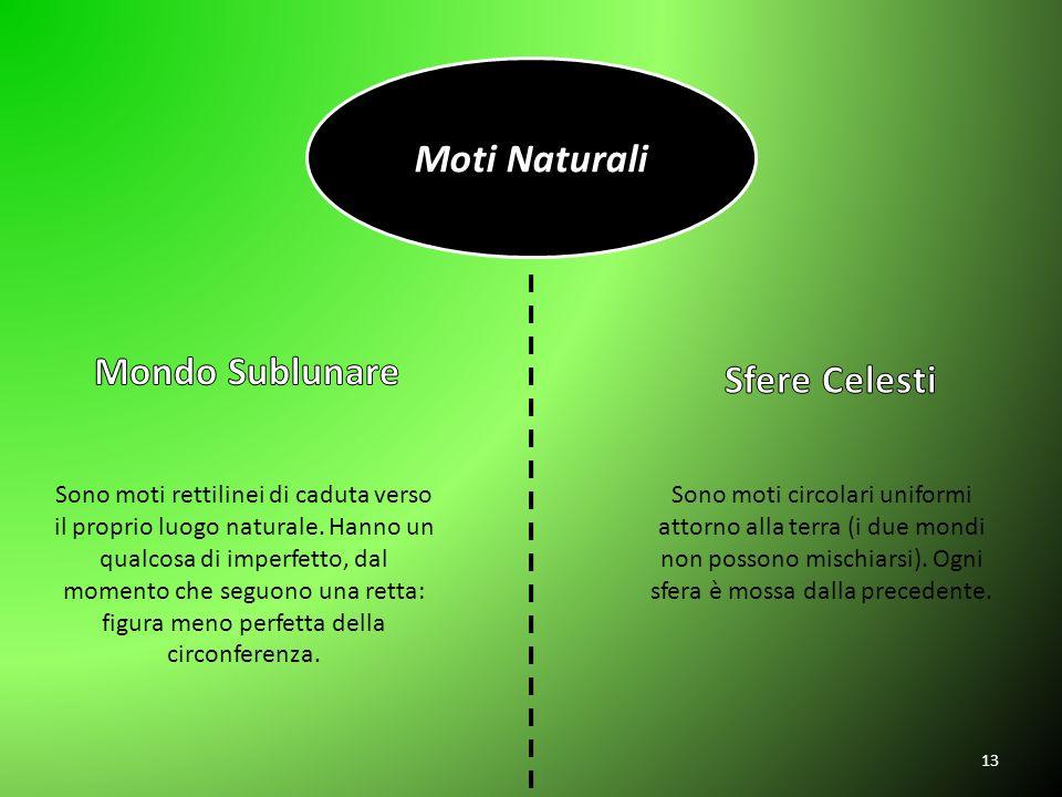 Moti Naturali Mondo Sublunare Sfere Celesti