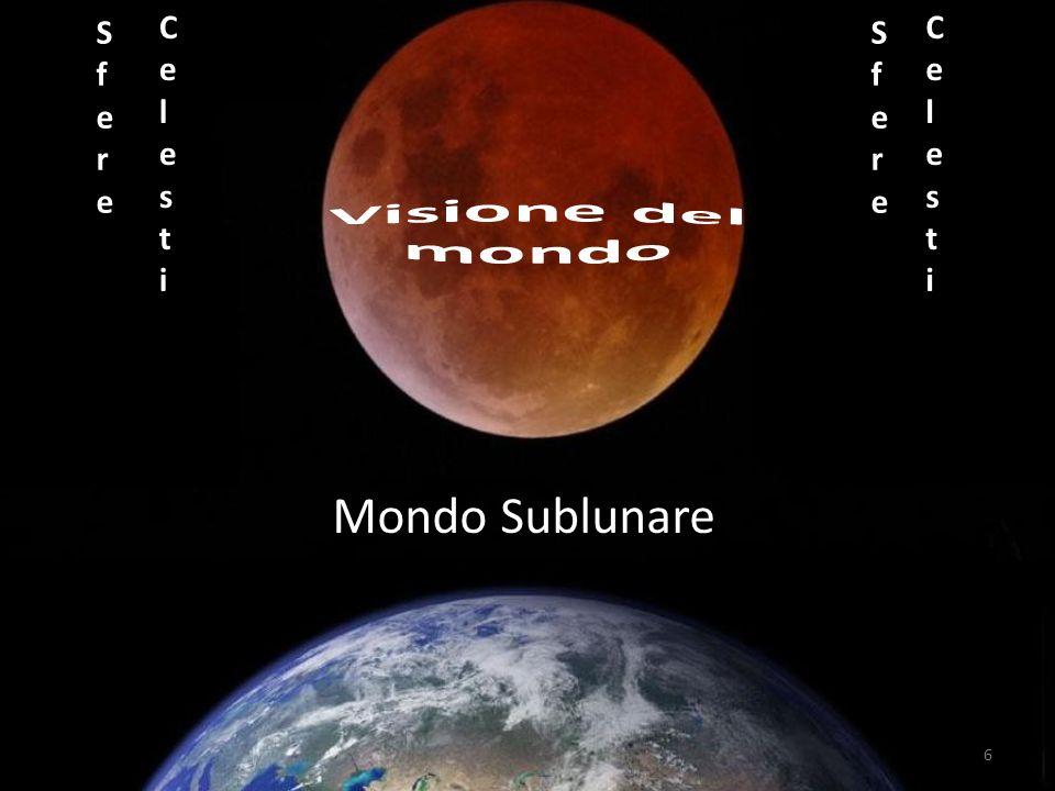 Celesti Celesti Sfere Sfere Visione del mondo Mondo Sublunare