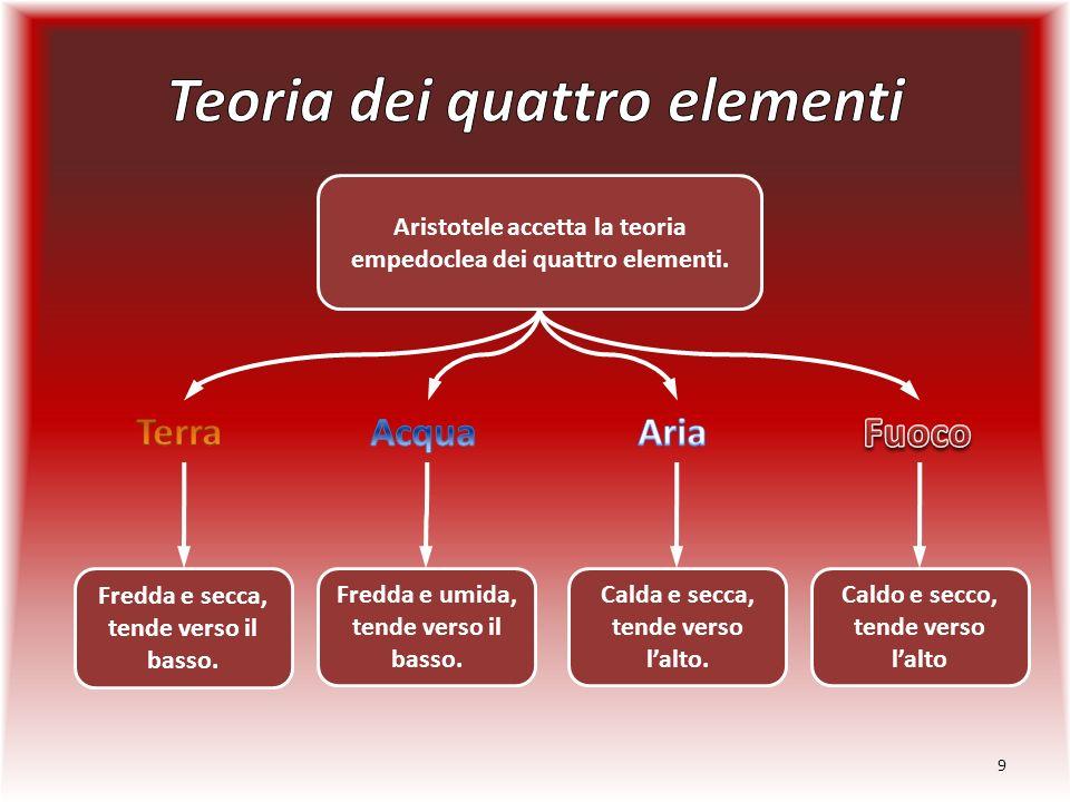 Teoria dei quattro elementi