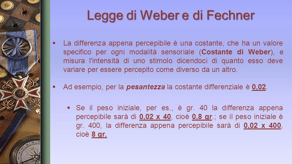 Legge di Weber e di Fechner