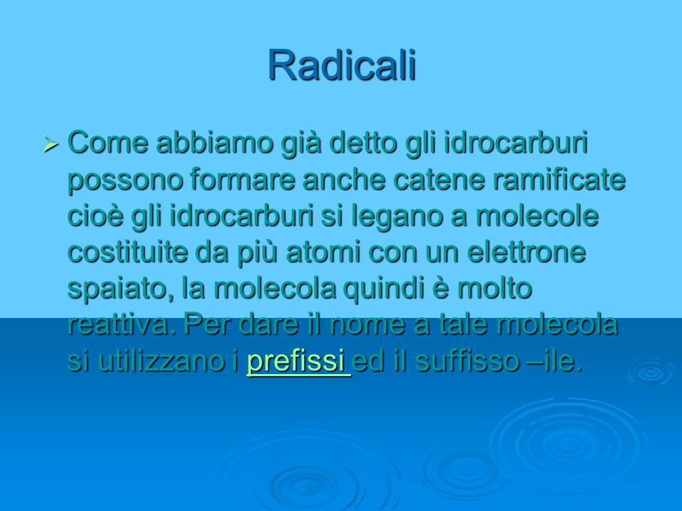 Radicali