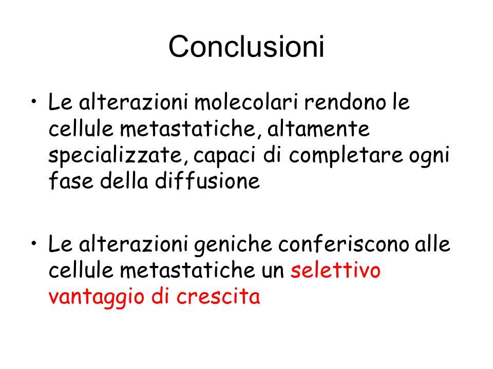 Conclusioni Le alterazioni molecolari rendono le cellule metastatiche, altamente specializzate, capaci di completare ogni fase della diffusione.