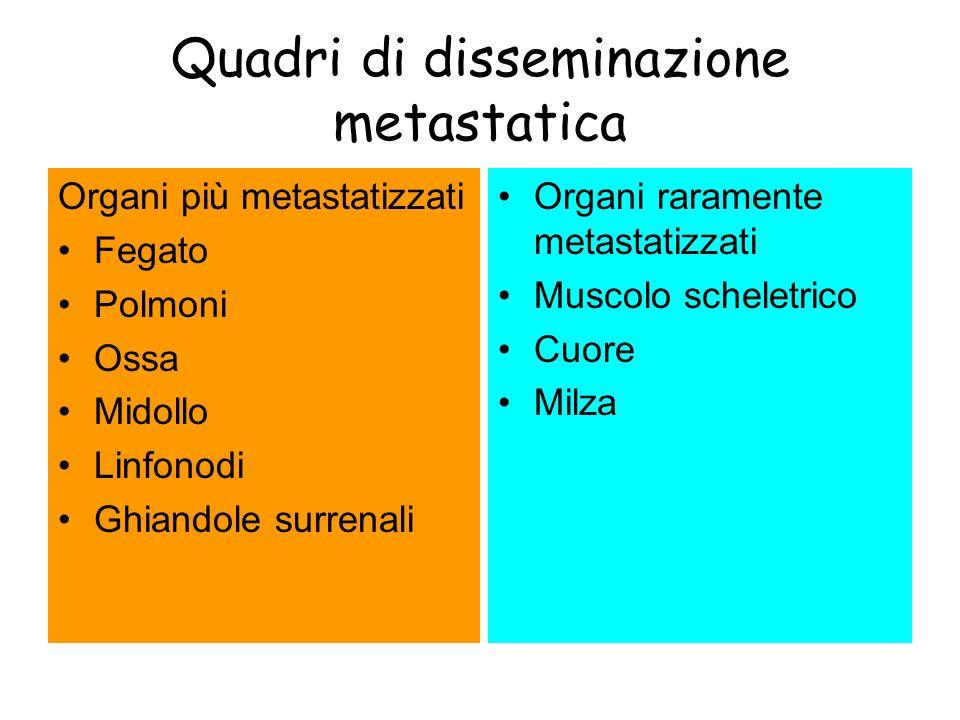 Quadri di disseminazione metastatica