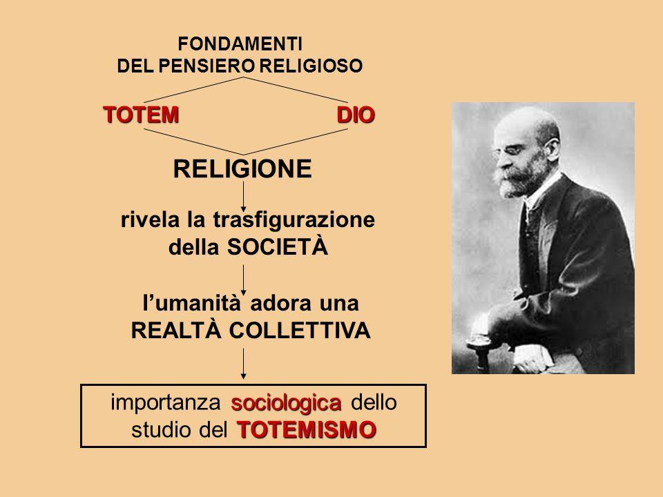 RELIGIONE rivela la trasfigurazione della SOCIETÀ