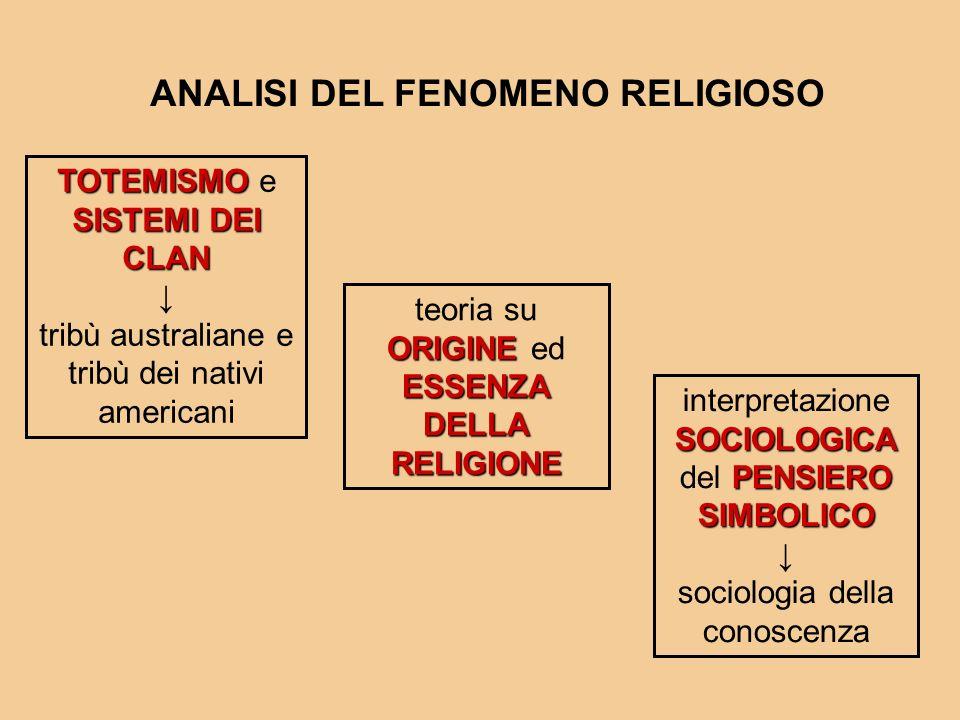 ANALISI DEL FENOMENO RELIGIOSO