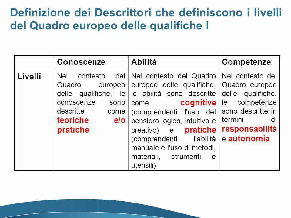 Definizione dei Descrittori che definiscono i livelli del Quadro europeo delle qualifiche I