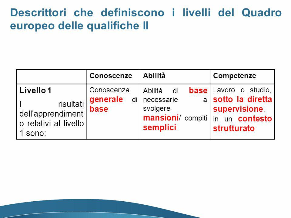 Descrittori che definiscono i livelli del Quadro europeo delle qualifiche II