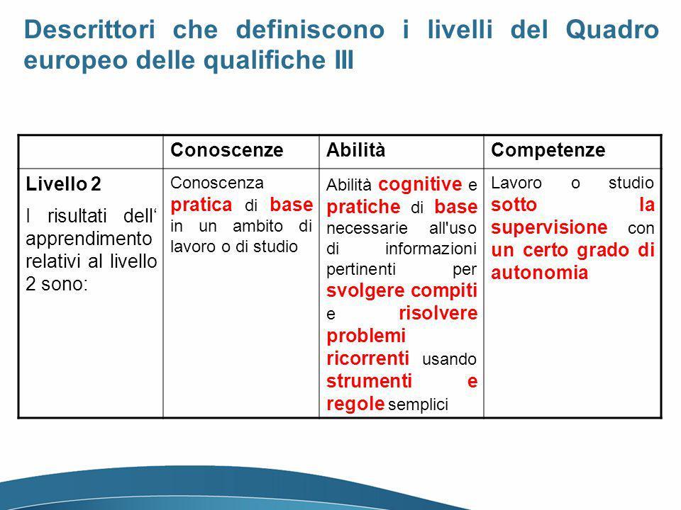 Descrittori che definiscono i livelli del Quadro europeo delle qualifiche III