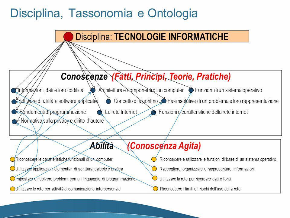 Disciplina, Tassonomia e Ontologia