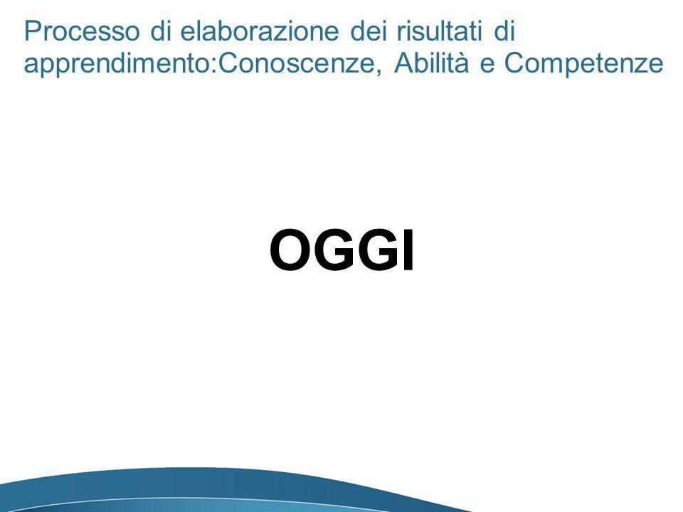 Processo di elaborazione dei risultati di apprendimento:Conoscenze, Abilità e Competenze