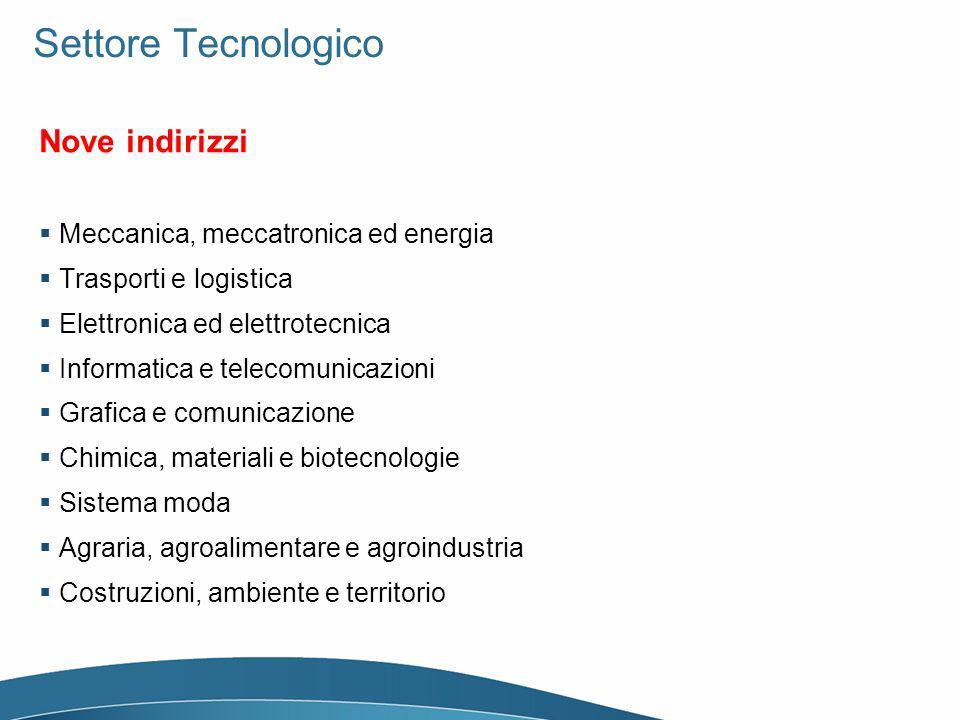 Settore Tecnologico Nove indirizzi Meccanica, meccatronica ed energia