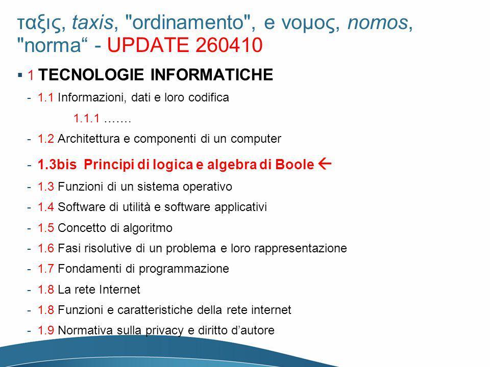 ταξις, taxis, ordinamento , e νομος, nomos, norma - UPDATE 260410
