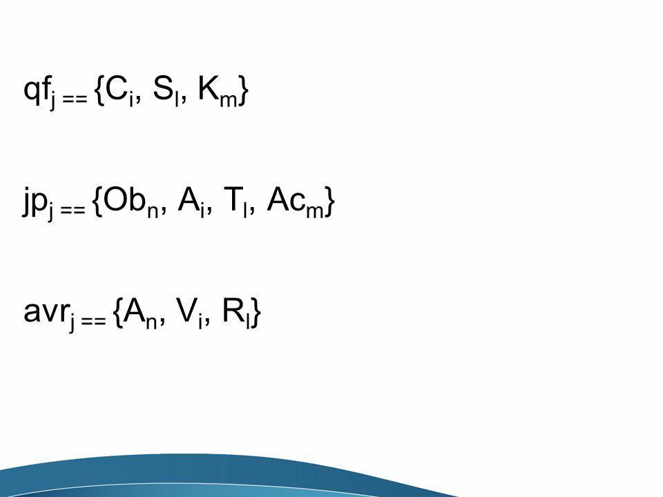 qfj == {Ci, Sl, Km} jpj == {Obn, Ai, Tl, Acm} avrj == {An, Vi, Rl}