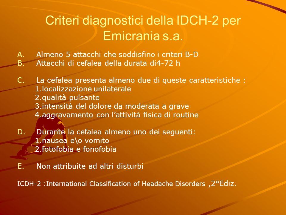 Criteri diagnostici della IDCH-2 per Emicrania s.a.