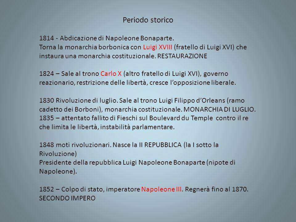 Periodo storico 1814 - Abdicazione di Napoleone Bonaparte.