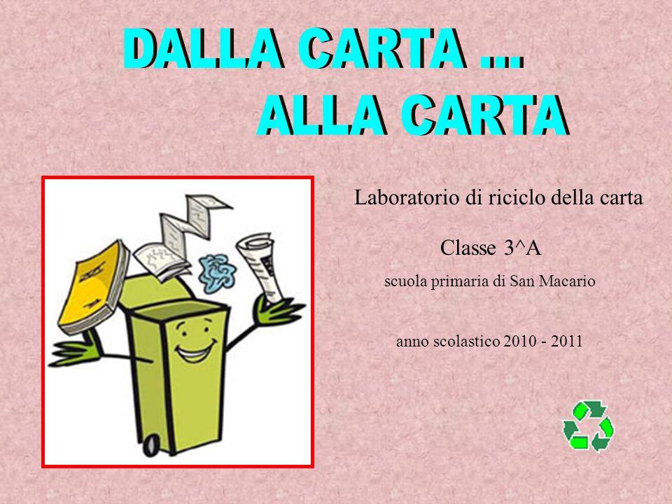 DALLA CARTA ... ALLA CARTA Laboratorio di riciclo della carta