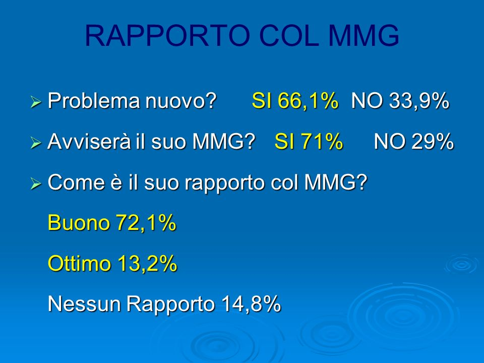 RAPPORTO COL MMG Problema nuovo SI 66,1% NO 33,9%