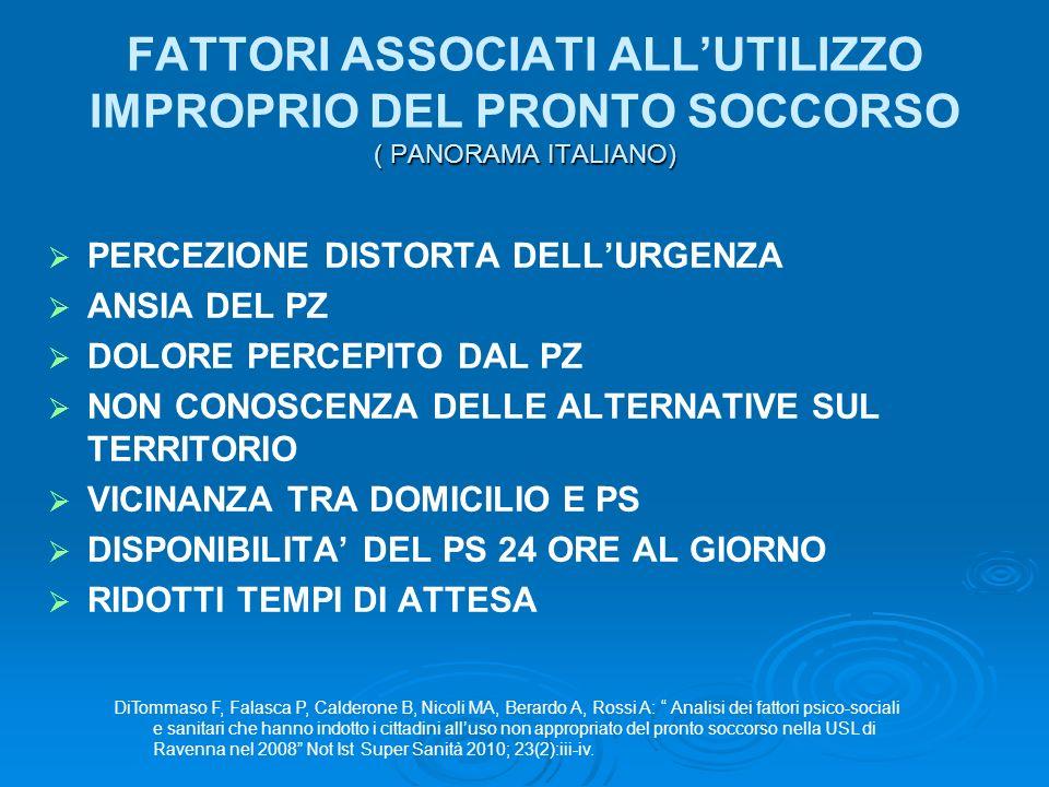 FATTORI ASSOCIATI ALL'UTILIZZO IMPROPRIO DEL PRONTO SOCCORSO ( PANORAMA ITALIANO)