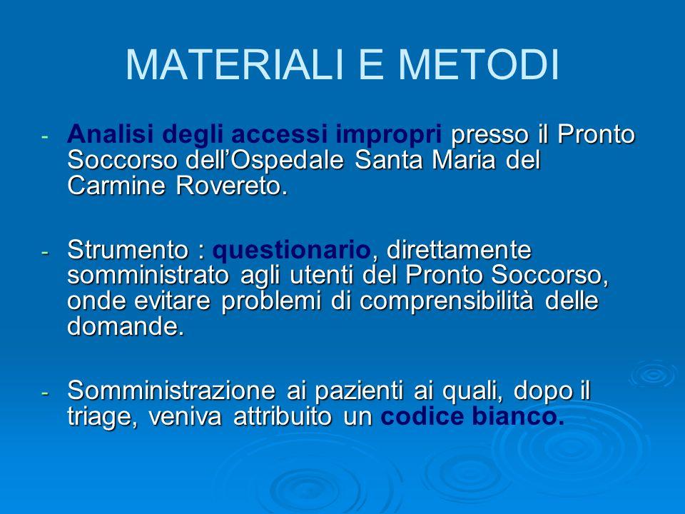 MATERIALI E METODI Analisi degli accessi impropri presso il Pronto Soccorso dell'Ospedale Santa Maria del Carmine Rovereto.