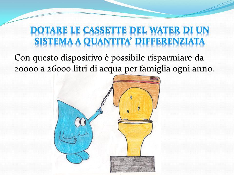DOTARE LE CASSETTE DEL WATER DI UN SISTEMA A QUANTITA' DIFFERENZIATA