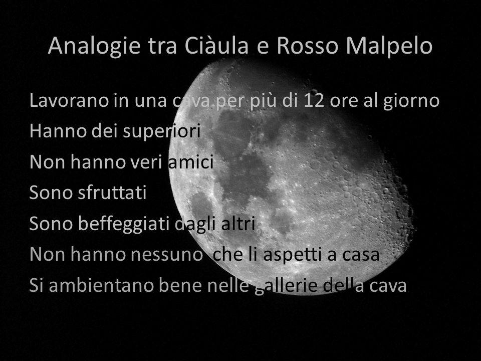 Analogie tra Ciàula e Rosso Malpelo
