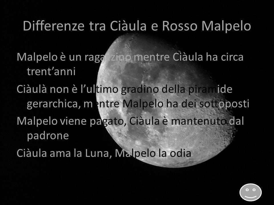 Differenze tra Ciàula e Rosso Malpelo