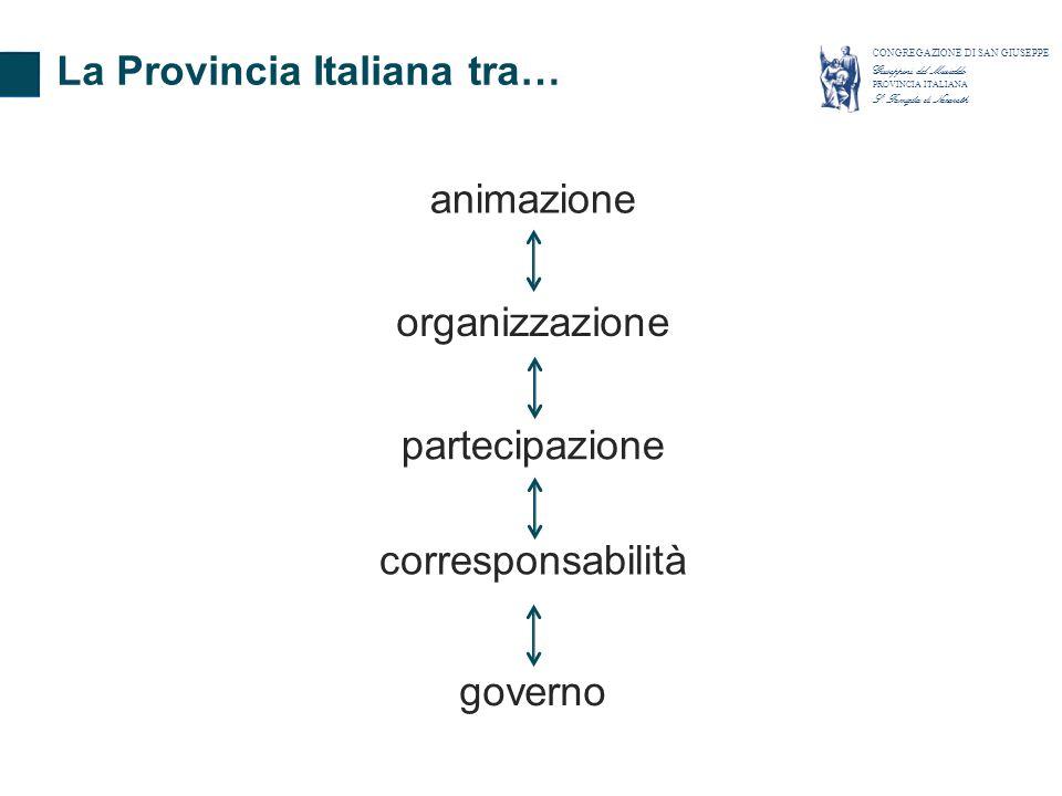 La Provincia Italiana tra…