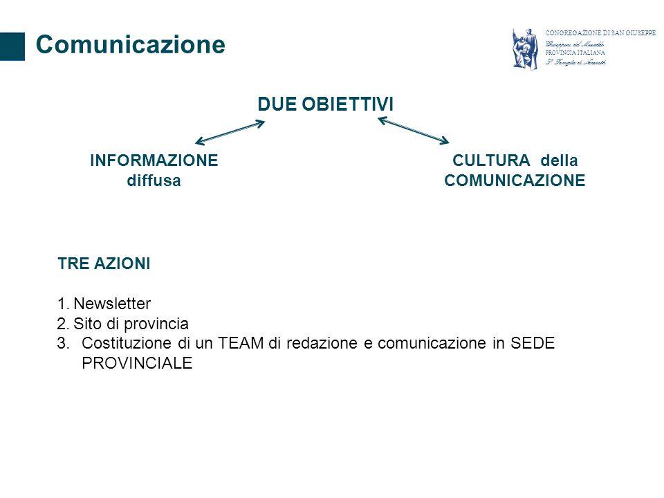 CULTURA della COMUNICAZIONE