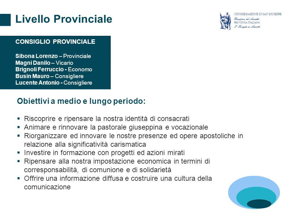Livello Provinciale Obiettivi a medio e lungo periodo: