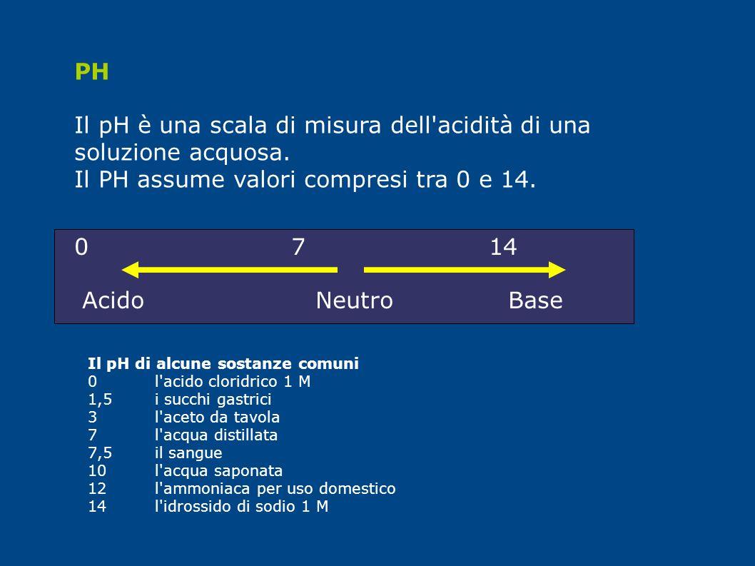Il pH è una scala di misura dell acidità di una soluzione acquosa.