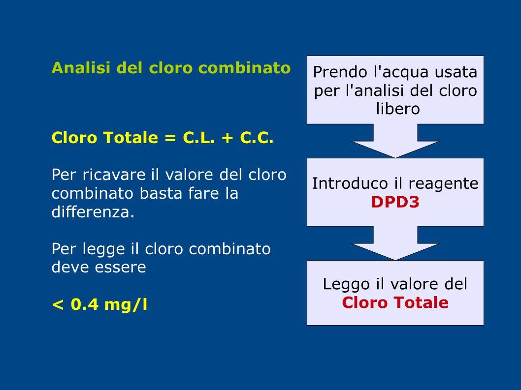 Analisi del cloro combinato
