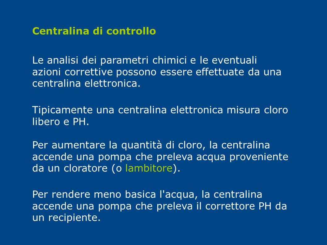 Centralina di controllo