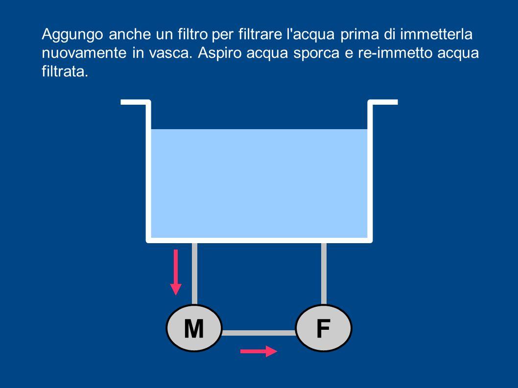 Aggungo anche un filtro per filtrare l acqua prima di immetterla nuovamente in vasca. Aspiro acqua sporca e re-immetto acqua filtrata.