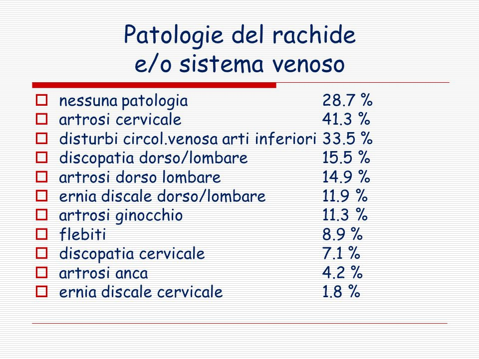 Patologie del rachide e/o sistema venoso