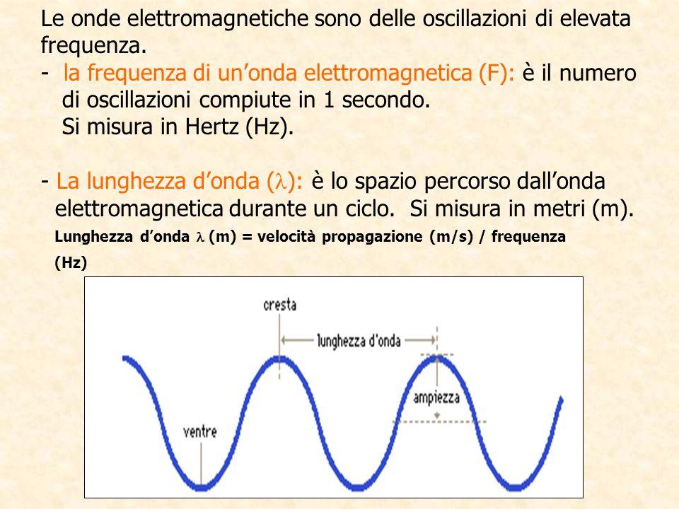 Le onde elettromagnetiche sono delle oscillazioni di elevata frequenza.
