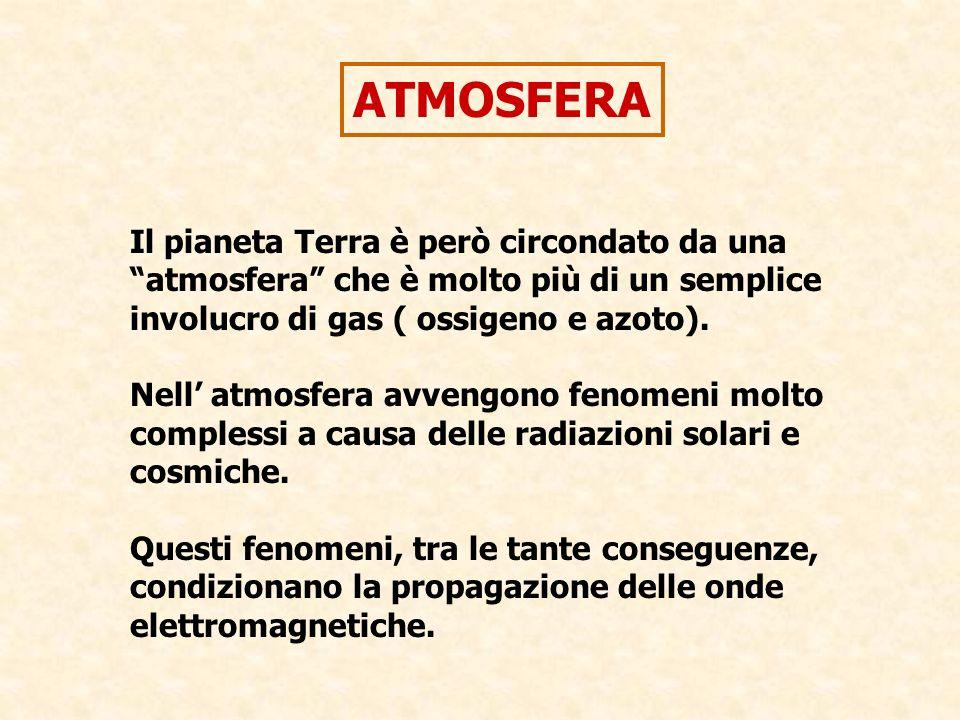 ATMOSFERA Il pianeta Terra è però circondato da una atmosfera che è molto più di un semplice involucro di gas ( ossigeno e azoto).
