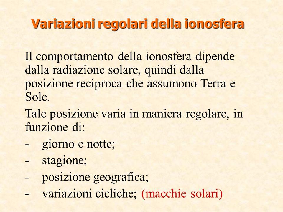 Variazioni regolari della ionosfera