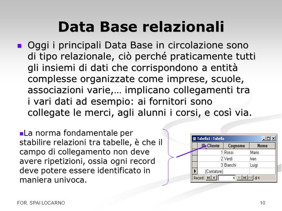 Data Base relazionali