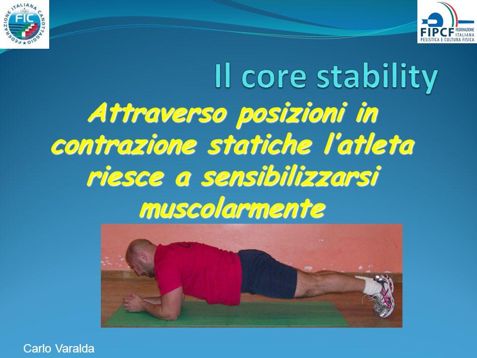 Il core stability Attraverso posizioni in contrazione statiche l'atleta riesce a sensibilizzarsi muscolarmente.