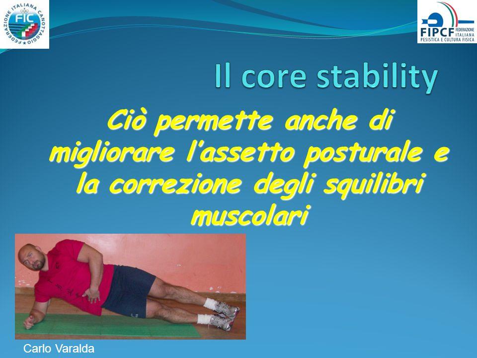 Il core stability Ciò permette anche di migliorare l'assetto posturale e la correzione degli squilibri muscolari.