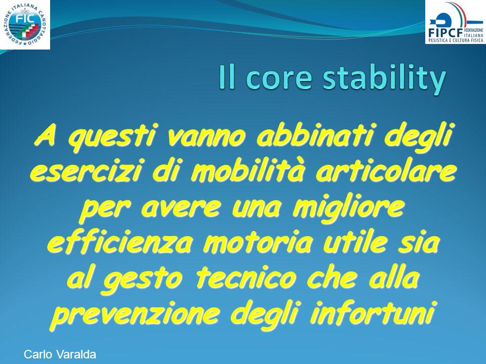 Il core stability