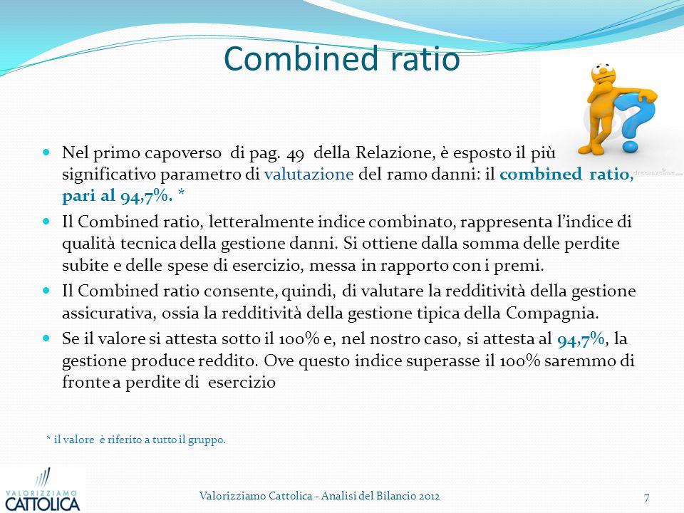 Combined ratio * il valore è riferito a tutto il gruppo.