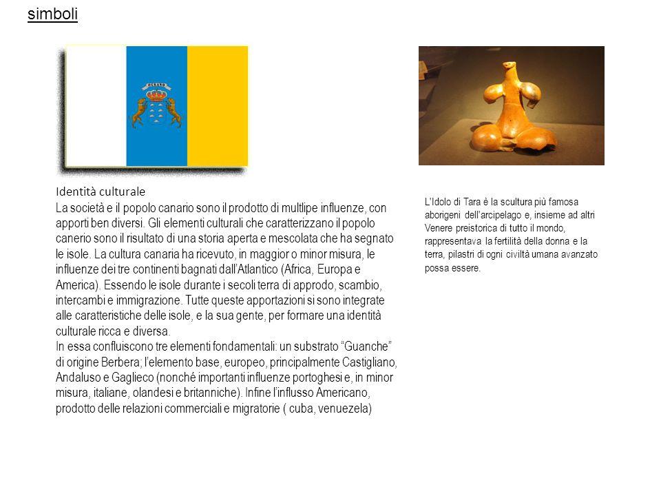 simboli Identità culturale