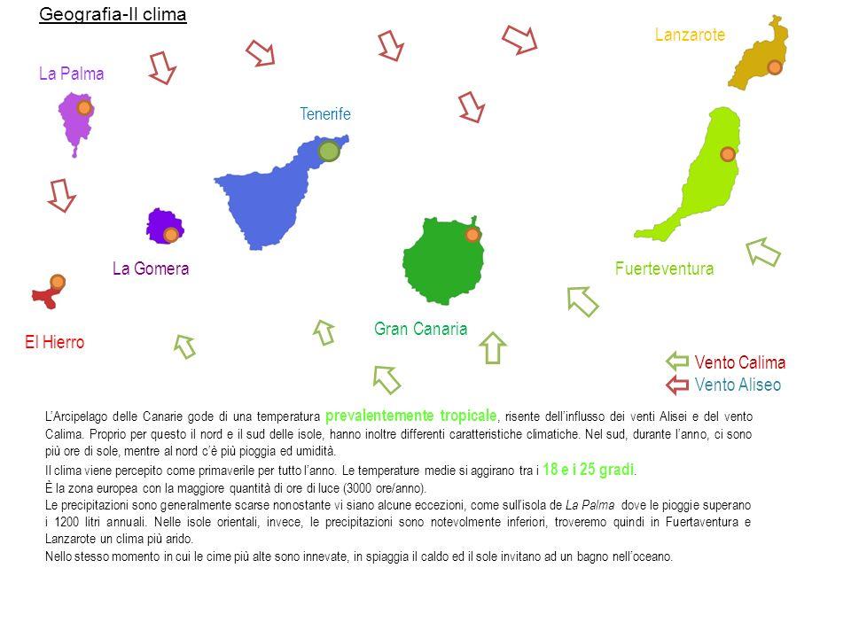 Geografia-Il clima Lanzarote La Palma La Gomera Fuerteventura