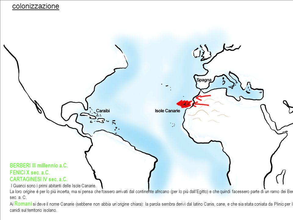 colonizzazione BERBERI III millennio a.C. FENICI X sec. a.C.