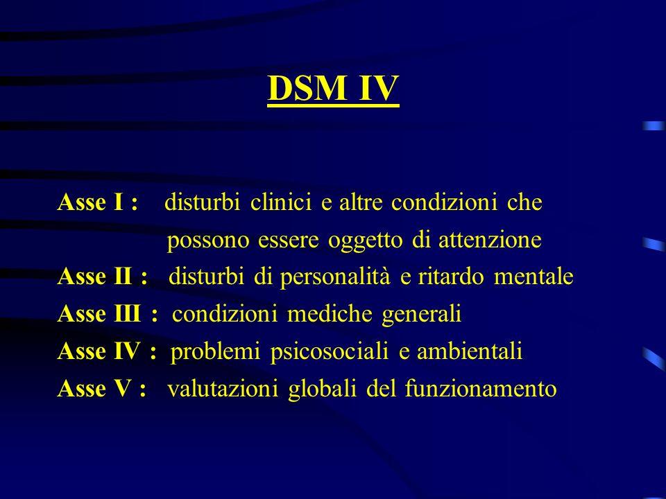 DSM IV Asse I : disturbi clinici e altre condizioni che