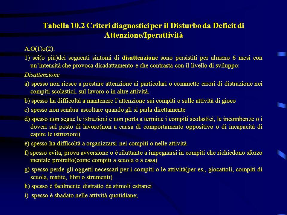 Tabella 10.2 Criteri diagnostici per il Disturbo da Deficit di Attenzione/Iperattività