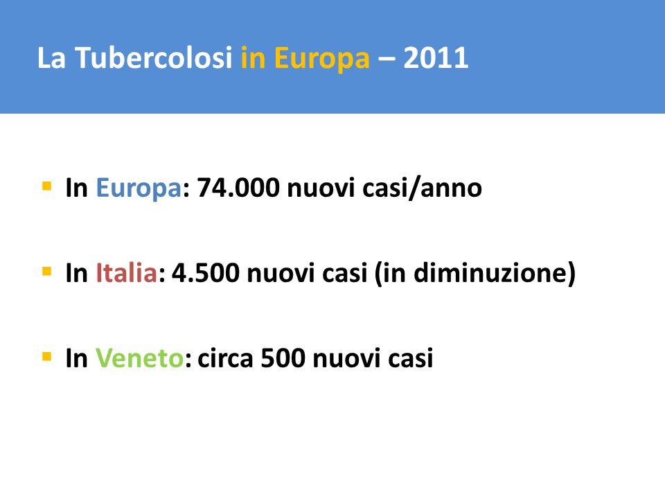 La Tubercolosi in Europa – 2011