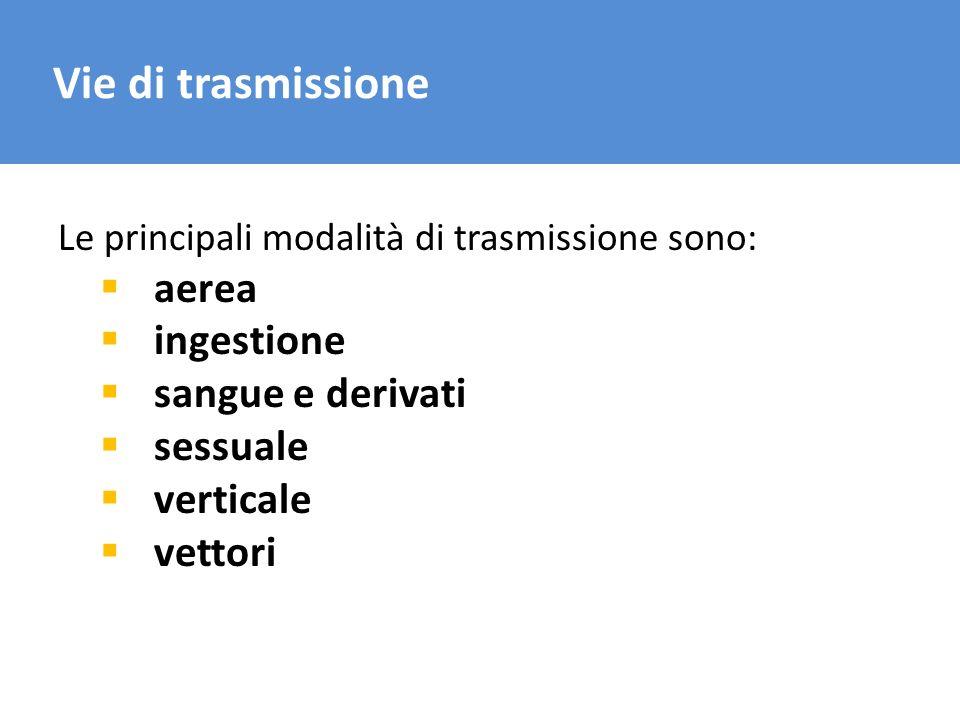 Vie di trasmissione aerea ingestione sangue e derivati sessuale